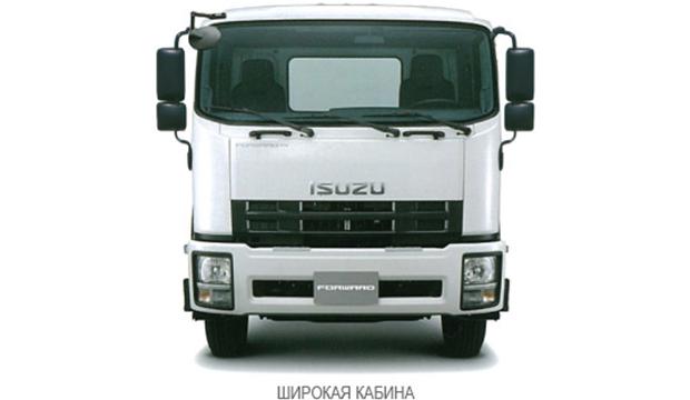 Изотермический фургон ISUZU FVR34